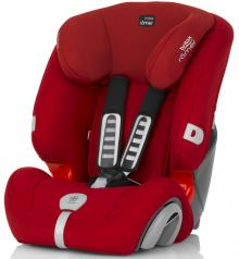 Автокресло Britax Evolva 1-2-3 Plus
